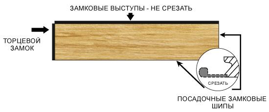 ukladka 11
